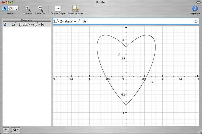 love-analytics